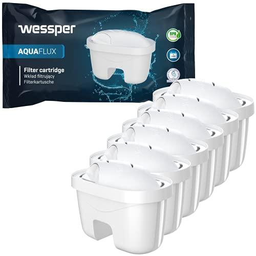 Wessper Aqua Flux, Cartucce filtranti per il Trattamento dell'Acqua compatibili con Laica Bi-Flux, Brita Maxtra+ - Set di 6 filtri