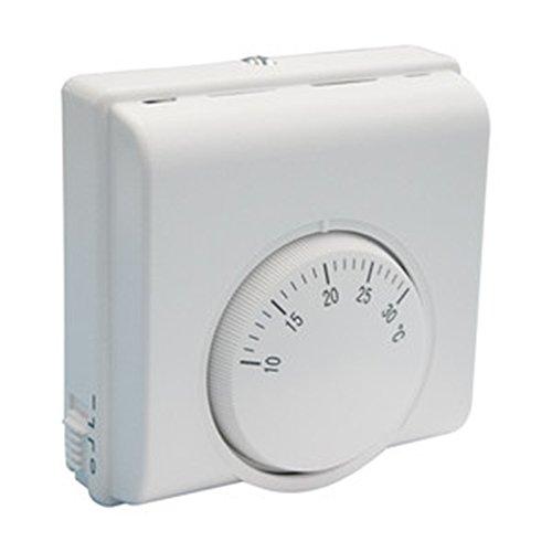 Termostato de Temperatura Ambiente