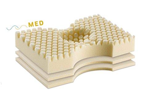 Sanapur Kissen Med ergonomisches orthopädisches höhenverstellbares Kopfkissen Rücken- Seitenschläfer