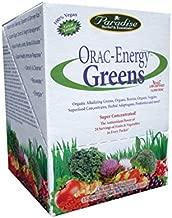 ORAC Energy Greens 15 Packet Box