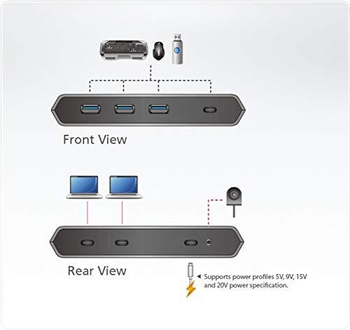 『ATEN USB-C 2ポートUSB 3.1 Gen 2デバイス共有器(電源パススルー対応) US3342』の4枚目の画像