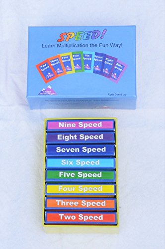 Speed  Multiplication Game