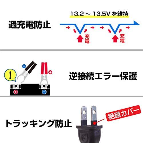 充電器+バッテリー(12V15Ah)+防水キャリーケースセット■■スーパーナットST1215マリンパワーダイワタフバッテリー12000互換(Ⅰ~Ⅳ)など対応電動リール用バッテリーシーキングSEAKING対応