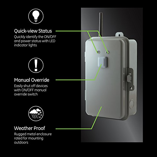 GE Enbrighten Plus Heavy Duty 40 Amp Smart Switch, Indoor/Outdoor Rated 120-277V, Energy Monitoring, Range Extender, Zwave Hub Required, Works with SmartThings, Wink, Alexa, 14285, Z-Wave 120-277VAC