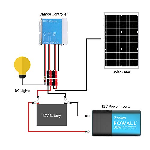 Newpowa 30W Watts 12V Mono Solar Panel Waterproof Off Grid Kit-30W Solar Panel+10A PWM Charge Controller(Come with Cable and Connectors)+Battery Cable for RV Marine Car Motorcycle Battery Charge