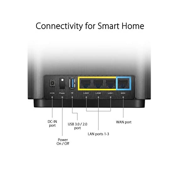 ASUS ZenWiFi AC3000 Tri-Band Mesh WiFi System (CT8 1PK) - Whole Home Coverage up to 2700 sq.ft & 3+ rooms, AiMesh… 2 Banish WiFi Dead Zone—Tri-band mesh WiFi system with unique antenna placement delivers strong WiFi to every corner of your home, providing total wireless speed of 6600Mbps. Next-Gen Wi-Fi 6 Technology— With OFDMA and MU-MIMO, ZenWiFi AX enables more efficient, stable, and faster transmission even when multiple devices are transmitting data at the same time. Hassle Free Control – 3 steps setup and easy management with ASUS Router App