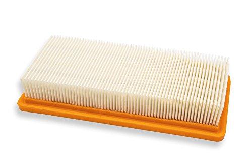 vhbw® Filter Motorschutz für Staubsauger Kärcher DS-5500, DS-5600, DS5500, DS5600, K-5500, K5500 wie 6.414-631.0, 6.414-631.