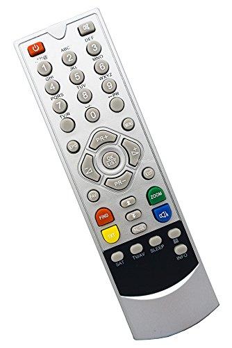 terios wireless controller t17