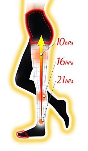 『スリムウォーク 美脚タイツ あったか満足 ブラック S~Mサイズ(SLIM WALK,tights,SM)』の2枚目の画像