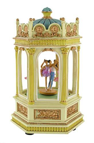 Lutèce Créations Boîte à Musique animée en Forme de théâtre/théâtre Musical Miniature à automates Ballerines avec Musique électronique (Réf: 29200) - Le lac des cygnes (P. I. Tchaïkovski)