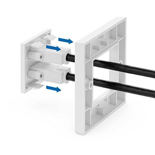 deleyCON Port Mural HDMI Prise 2X Port HDMI Montage Encastrable 3D Full HD HDTV 4K 2160p - Blanc