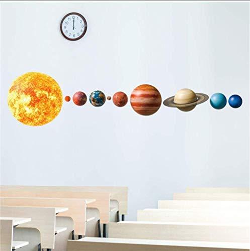 Daapplok 3D Système Solaire Bande Dessinée Stickers Muraux Pour Chambres D'Enfants Étoiles Univers Espace Planète Terre Soleil Saturn Mars Affiche École Décor 50X70Cm