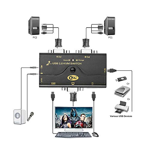 VGA KVM Switch 2 Port + Kabel Kits + USB 2.0 Hub Unterstützung Audio Mikrofon 2048 * 1536 450 MHz, 2 Computer PC Monitor Tastatur Maus Drucker Scanner Flash-Disk CKL-21UA