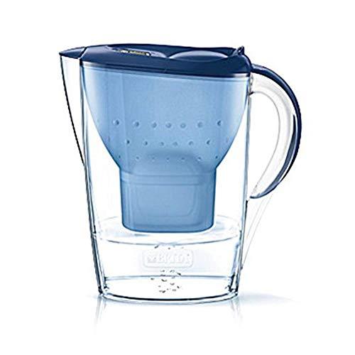 BRITA Karaffe & Wasserfilter