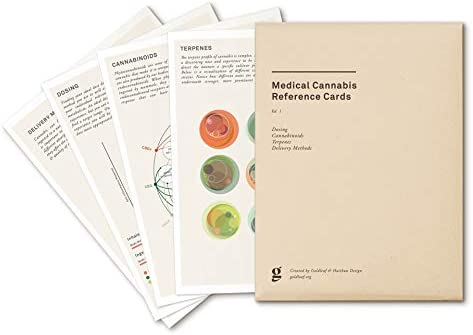 Goldleaf Medical Cannabis Reference Card Pack Medical Marijuana Pocket Infographics Informational product image