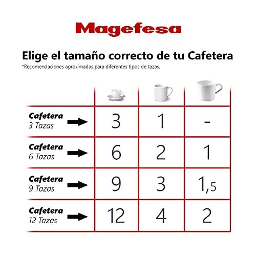 M MAGEFESA Capri