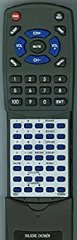 Replacement Remote Control for VIEWERA RS-201 RS-202 RTRS201 RS201 RS202 V171