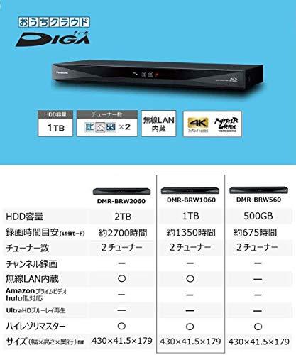 『パナソニック 1TB 2チューナー ブルーレイレコーダー 4Kアップコンバート対応 おうちクラウドDIGA DMR-BRW1060』の6枚目の画像