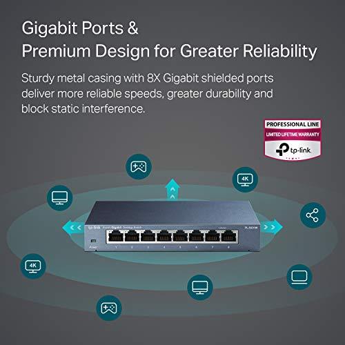 TP-Link TL-SG108, V2 8-Port Gigabit Netzwerk Switch (bis 2000 MBit/s, geschirmte RJ-45 Ports, Metallgehäuse, optimiert Datenverkehr, IGMP-Snooping, unmanaged, lüfterlos) blau metallic