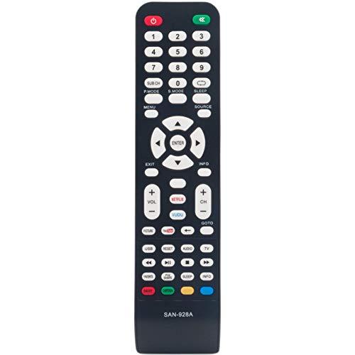 Universal Replace Remote Control fit for Sanyo TV GXCC GXFA GXBD GXBM GXEA GXGA GXHA GXJA GXEC GXDB MC42FN01 C200NS00 MC42NS00 HTR-029 NH315UP NH312UP NH311UP NH316UP NH414UD NH002UD NH316UD NH432UD