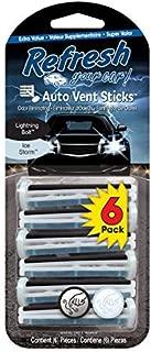 Best lightning bolt car air freshener Reviews