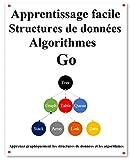 Apprentissage facile Structures de données et algorithmes Go: Apprenez graphiquement les structures de données et les algorithmes de Golang mieux qu'avant