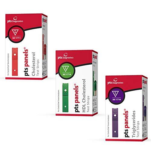 CardioChek Cholesterol Testing Starter Kit