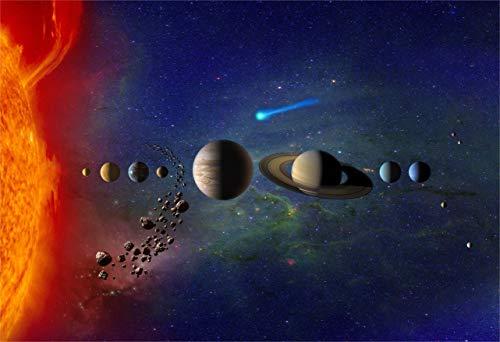 New Horizon Aviation, LLC Our Solar System Hi Gloss Space Poster Fine Art...