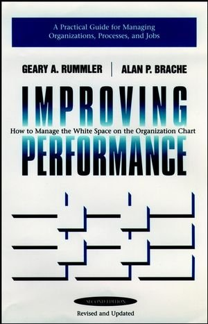 Improving Performance: How to Manage the White Space in the Organization Chart