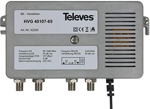 Televes BK-Verstärker Guß 40dB HVG40107-65