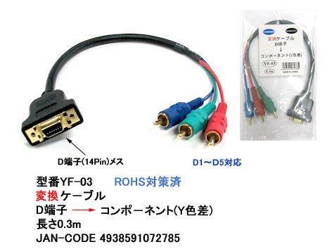 『D端子(メス接続)→コンポーネント(オス接続) 変換ケーブル 0.3m』のトップ画像