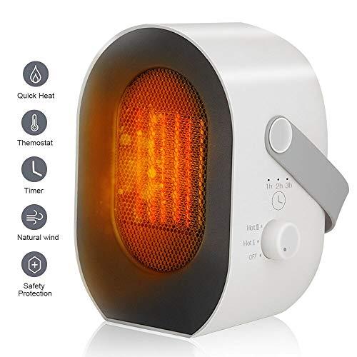 MIROCOO Calefactor Portátil,Mini Calefactor Cerámico 600W/1200W Ahorro de energía Calefactor de Aire Caliente PTC Elemento de Cerámico Calentador Rápido para Habitación, Oficina, Baño