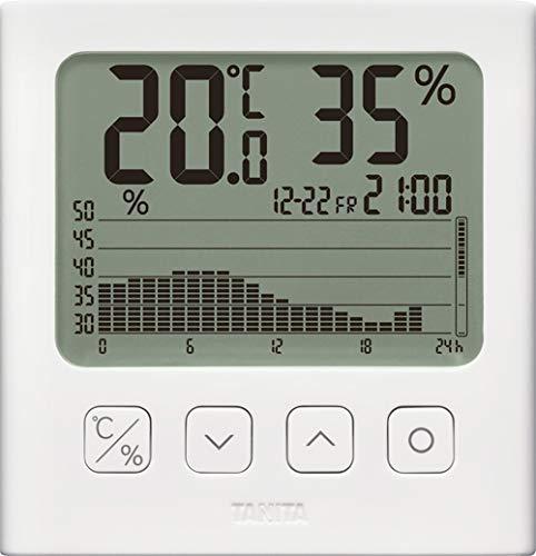 グラフ付きデジタル温湿度計 TT-581