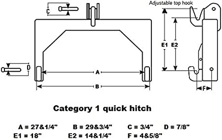 Hitch dimensions 0 category 3 point Defining the