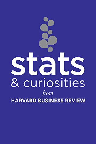 Stats and Curiosities: From Harvard Business Review