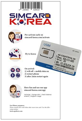 LTE Simkarte Korea - Highspeed Surfen und Telefonieren