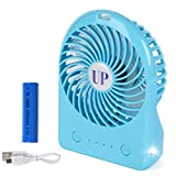 Portable Mini Fan for Cat Backpack Carrier, USB Rechargeable Battery Included Speed-Adjustable Fan for Pet Backpack