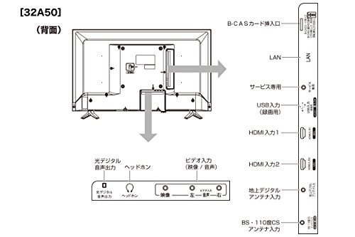 ハイセンス32V型液晶テレビ32A50ハイビジョン外付けHDD裏番組録画対応メーカー3年保証2018年モデル