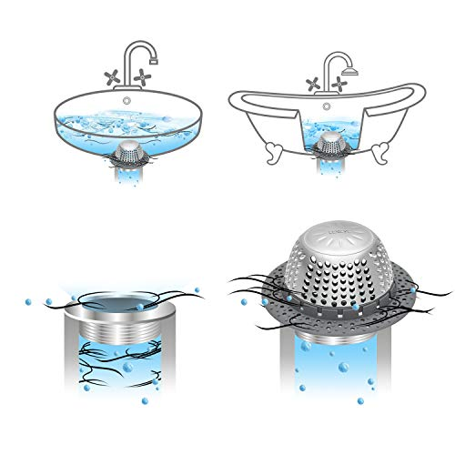 LEKEYE Drain Hair Catcher/Bathtub Drain Cover/Drain Protector for Pop-Up
