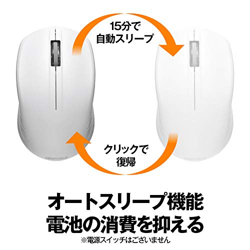 BUFFALO無線IRLEDマウス3ボタンホワイトBSMRW21WH