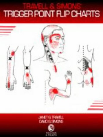 trigger point wall chart - 8
