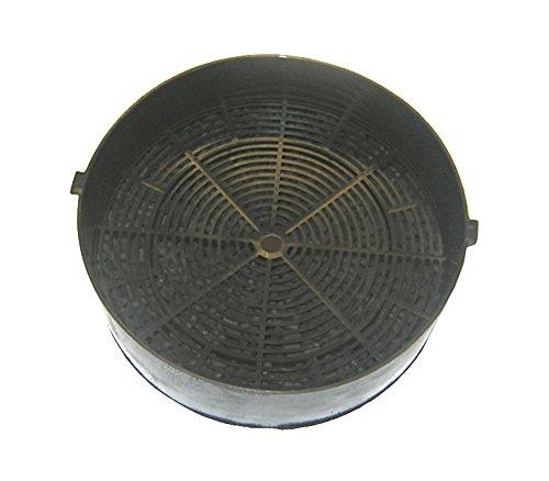 Filter für Dunstabzugshaube Ø160 TURBOAIR TIPO