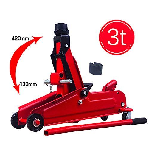 Find Bargain HYM Car Jack, 3.0 Ton Mini Portable Floor Lift Jack Vehicle Car Garage Auto Horizontal ...