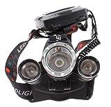 Grundig LED Stirnlampe mit Rotlicht, 3 ultrahelle Power LED, 4 Funktionen, Kopflampe für Sport &...