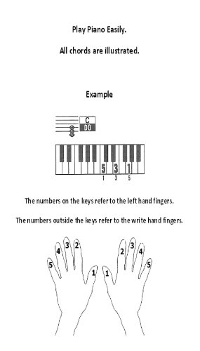 Piano visual chords (English Edition)