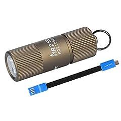 I1R II Mini LED