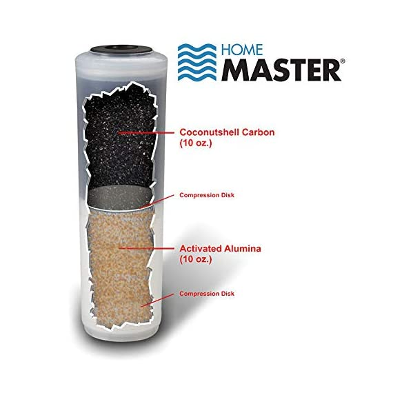 Home master tmjrf2 jr f2 counter top water filtration system, white 3 highly pure water - three-stage filter removes up to 93 percent of fluoride, chlorine, and other chemicals efficient, space-saving design - compact design takes up minimal space and easily fits on any sinktop simple and easy installation takes only minutes