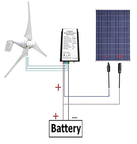 ECO-WORTHY 600 Watts Wind Solar Power Kit