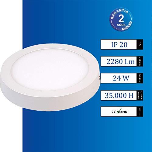 Plafón LED aluminio DNPXR, redondo de instalación en superficie, para aplicaciones en general y de uso intensivo, LED SMD, Iluminación interior, protección contra partículas IP20.(Blanco Frío, 24W)