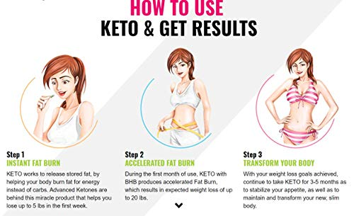 Best Exogenous Ketones - Keto Salts - Advanced Weight Loss - Help to Induce Quicker ketosis - Sodium Beta Hydroxybutrate - Burn Fat in Ketosis and Reach The Ultra Apex Keto Pinnacle of Fat Burn - BHB 2